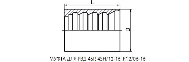 Муфты 4SH-4SP